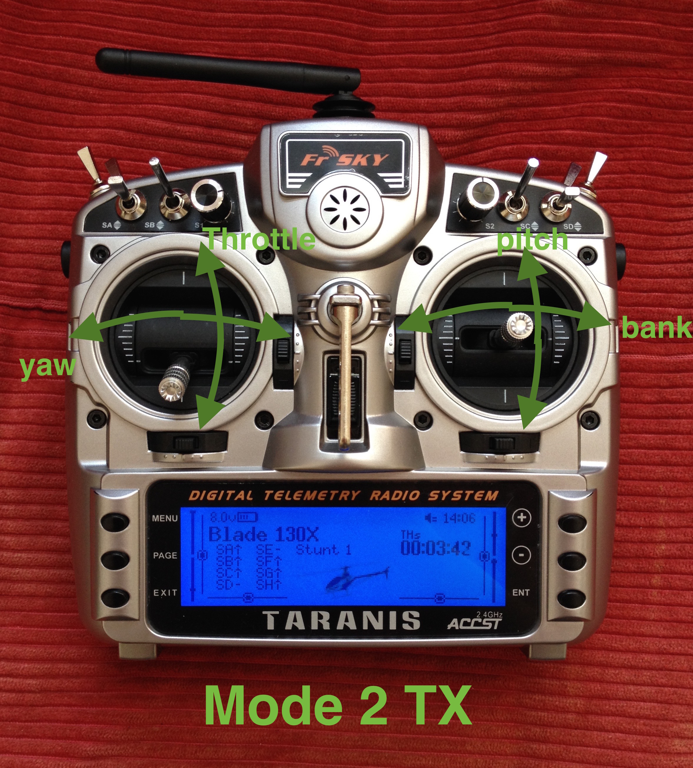 TX Modes and Flight Modes